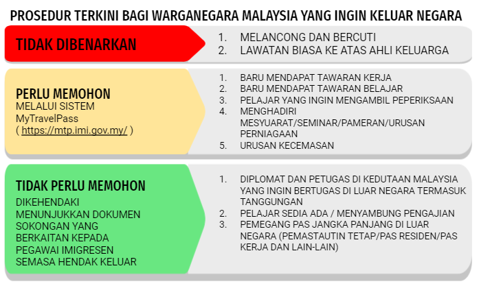 My Travel Pass (MTP) untuk keluar negara bagi Warganegara Malaysia